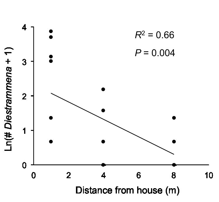 Fig 3_v3
