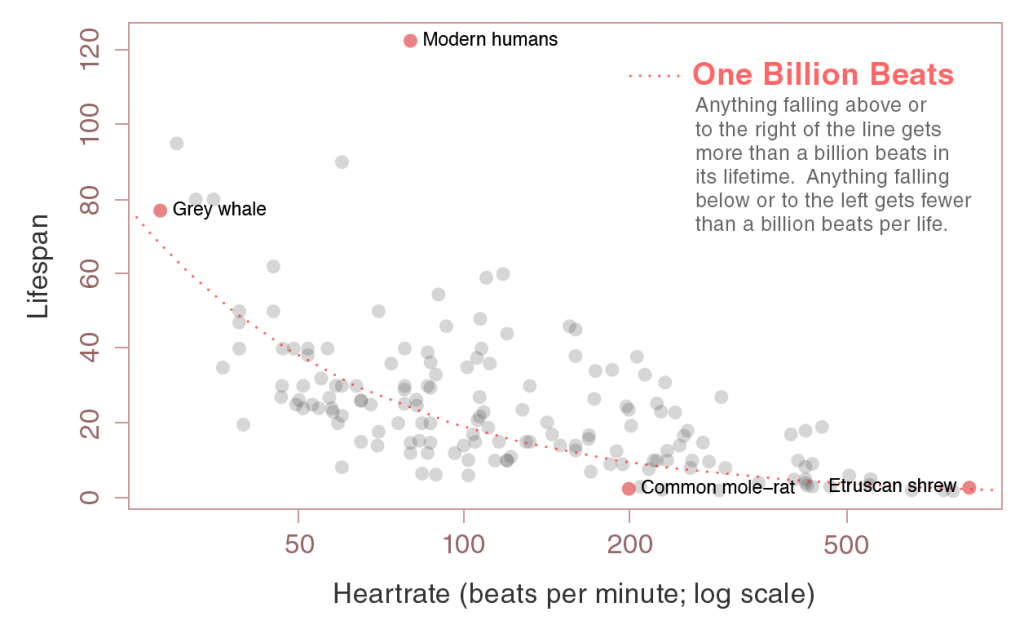 billionbeats_figure